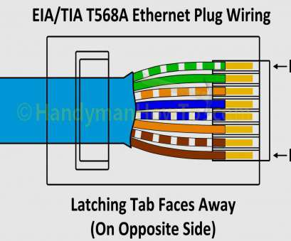 ethernet wiring diagram t568b Cat6 Wiring Diagram, Homes Wiring Diagram Experts Ethernet T568B Wiring Diagram T568b Color Diagram 8 Simple Ethernet Wiring Diagram T568B Solutions