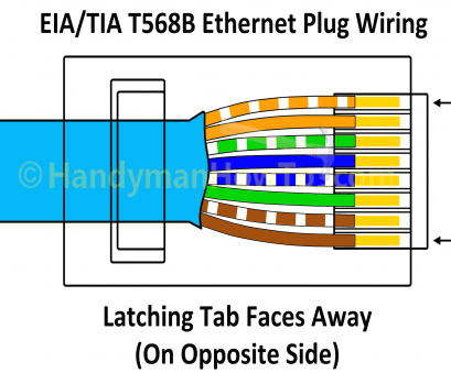 18 Fantastic Ethernet Wiring Diagrams Pictures