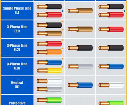 8 Creative European Electrical Wire Color Code Collections