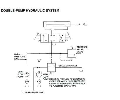 extending light switch wiring popular hydraulic diagrams lowrider  wiring diagram circuit, analyses video online download
