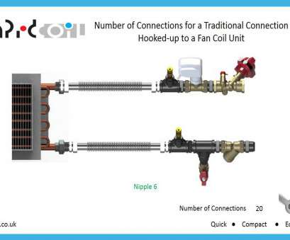 fan coil unit thermostat wiring diagram FCU Traditional Valve Connection Installation Time Fan Coil Unit Thermostat Wiring Diagram Popular FCU Traditional Valve Connection Installation Time Ideas