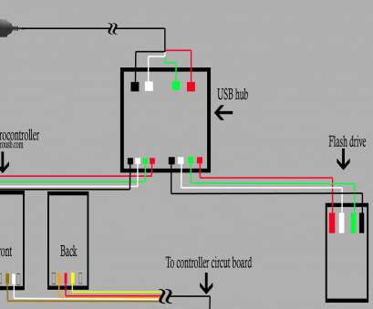 female usb to rj45 wiring diagram wiring diagram, to, awesome fine, 2 0 male to male wiring rh joescablecar Female, To Rj45 Wiring Diagram Perfect Wiring Diagram, To, Awesome Fine, 2 0 Male To Male Wiring Rh Joescablecar Solutions