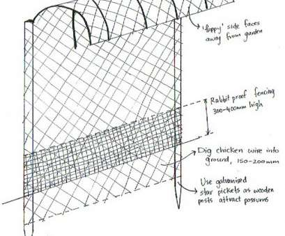 floppy-top wire mesh fence floppy fence diagram, Possum, wallaby,, rabbit proof fence Floppy-Top Wire Mesh Fence Nice Floppy Fence Diagram, Possum, Wallaby,, Rabbit Proof Fence Collections