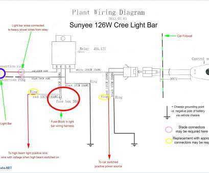 fluorescent light switch wiring diagram Wiring Diagram, Multiple Fluorescent Lights Simple Electrical 14 Top Fluorescent Light Switch Wiring Diagram Photos