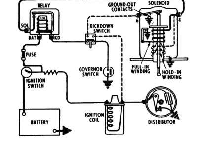 ford 3000 electrical wiring diagram captivating ford 4000 tractor  ignition switch wiring diagram simple rh chromatex