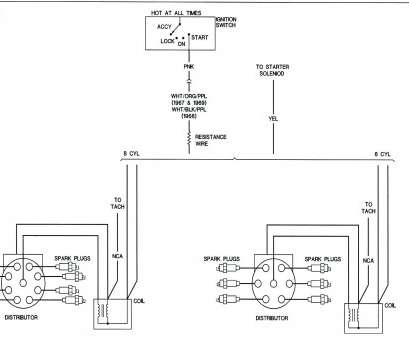 ford 3000 electrical wiring diagram ford f100 wiring diagrams, ford  4000 wiring-diagram 12v