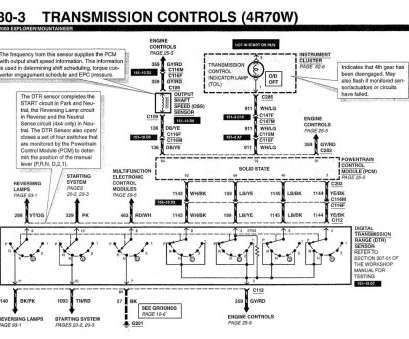 ford 4r100 transmission wiring diagram 2002 4r100 transmission wiring  diagram simple wiring diagram schema, transmission