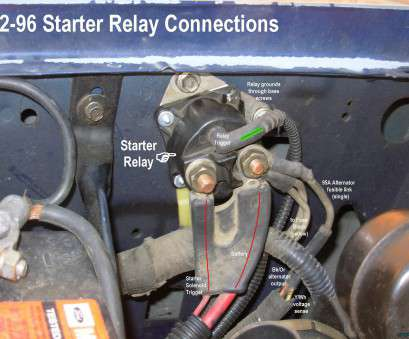 Ford Ranger Starter Wiring Diagram New 2001 Ford Ranger Starter Relay Wiring Wire Center U2022 Rh Flrishfarm Co 1994 Ranger Starter Relay 1994 Ford Ranger Starter Location Solutions