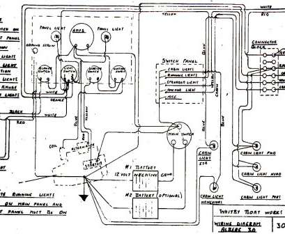 ford 460 starter wiring diagram 460 ford, boat wiring diagram wiring diagram third level ford, starter diagram, olds Ford, Starter Wiring Diagram Creative 460 Ford, Boat Wiring Diagram Wiring Diagram Third Level Ford, Starter Diagram, Olds Photos