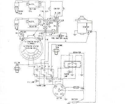 ford tractor ignition switch wiring diagram ford tractor ignition switch wiring diagram, Ford Tractor Ignition Switch Wiring Diagram Elegant ford 8n Ford Tractor Ignition Switch Wiring Diagram Brilliant Ford Tractor Ignition Switch Wiring Diagram, Ford Tractor Ignition Switch Wiring Diagram Elegant Ford 8N Solutions