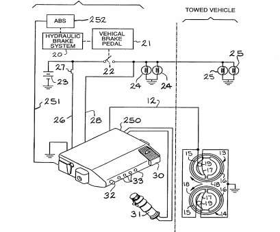 ford trailer brake controller wiring diagram dodge brake wiring diagram wire center u2022 rh, 246, 107 7-Way Trailer Brake Wiring Diagram 1984 Ford F-150 Ground Wiring Diagram Brake, Tail 20 Perfect Ford Trailer Brake Controller Wiring Diagram Pictures