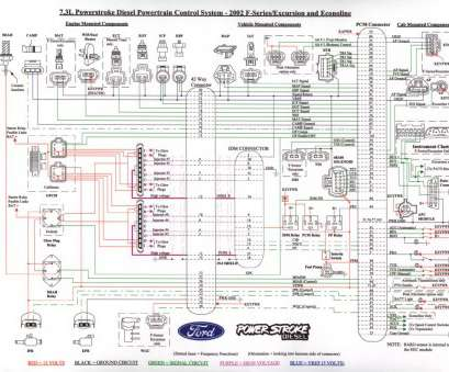 ford wiring diagrams automotive 1995 f250 diesel wiring diagram automotive wiring diagram u2022 rh nfluencer co 1995 ford f350 fuel Ford Wiring Diagrams Automotive Cleaver 1995 F250 Diesel Wiring Diagram Automotive Wiring Diagram U2022 Rh Nfluencer Co 1995 Ford F350 Fuel Galleries