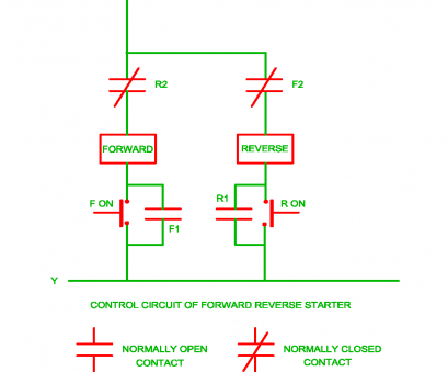 forward reverse starter wiring diagram Control Circuit of Forward Reverse Starter, Electrical Revolution Forward Reverse Starter Wiring Diagram Professional Control Circuit Of Forward Reverse Starter, Electrical Revolution Photos