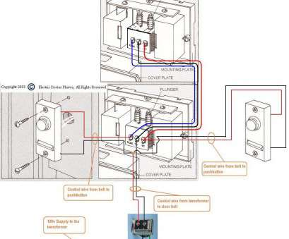 friedland doorbell wiring diagram ... Rittenhouse Door Chime Wiring Diagram Free Download Side, To Wire A Doorbell Transformer Colors 6e Friedland Doorbell Wiring Diagram Brilliant ... Rittenhouse Door Chime Wiring Diagram Free Download Side, To Wire A Doorbell Transformer Colors 6E Pictures