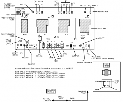 furnace to thermostat wiring diagram 65k29, Blower Control Board, Lennox Furnaces Throughout In Furnace Thermostat Wiring Diagram Furnace To Thermostat Wiring Diagram Fantastic 65K29, Blower Control Board, Lennox Furnaces Throughout In Furnace Thermostat Wiring Diagram Galleries