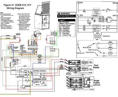 furnace to thermostat wiring diagram miller mobile home furnace wiring diagram wiring data rh unroutine co home furnace thermostat wiring home Furnace To Thermostat Wiring Diagram Simple Miller Mobile Home Furnace Wiring Diagram Wiring Data Rh Unroutine Co Home Furnace Thermostat Wiring Home Images
