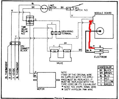 gas furnace wiring diagram Old, Furnace Wiring Diagram, chromatex Gas Furnace Wiring Diagram Fantastic Old, Furnace Wiring Diagram, Chromatex Galleries