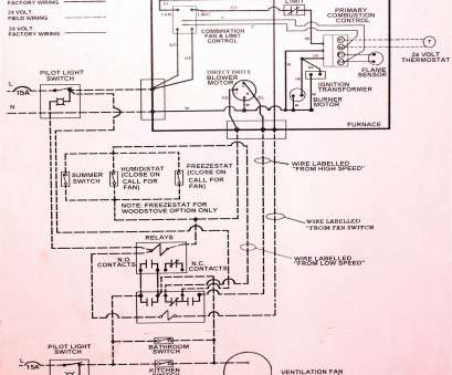 gas furnace wiring diagram Older, Furnace Wiring Diagram Gimnazijabp Me Brilliant Diagrams Gas Furnace Wiring Diagram New Older, Furnace Wiring Diagram Gimnazijabp Me Brilliant Diagrams Collections