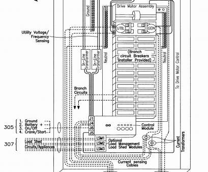 generac 200 amp transfer switch wiring diagram Generac, Amp Transfer Switch Wiring Diagram Recent Generac Automatic Transfer Switch Wiring Diagram, Generac Generac, Amp Transfer Switch Wiring Diagram Popular Generac, Amp Transfer Switch Wiring Diagram Recent Generac Automatic Transfer Switch Wiring Diagram, Generac Galleries