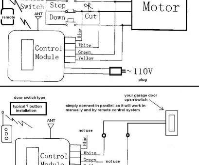 genie garage door opener wiring diagram Genie Garage Door Opener Wiring Diagram Just Another Wiring Craftsman Garage Door Opener Wiring-Diagram Genie Garage Door Sensor Wiring Diagram Free Picture Genie Garage Door Opener Wiring Diagram Just Another Wiring Craftsman Garage Door Opener Wiring-Diagram Genie Garage Door Sensor Wiring Diagram Free Picture