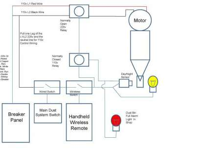 Genie Garage Door Opener Wiring Diagram Brilliant ... Wiring Diagram, Genie Garage Door Opener Autoctono Me At, Lively Sensor Photos