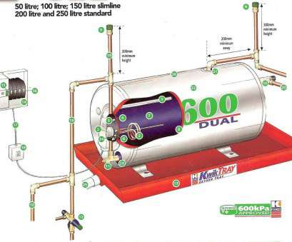 geyser thermostat wiring diagram south africa Correct installation of, water electric geyser, HouseCheck Geyser Thermostat Wiring Diagram South Africa Practical Correct Installation Of, Water Electric Geyser, HouseCheck Collections
