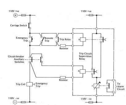 gfci breaker 2 pole wiring diagram Wiring Gfci To Switch Diagram Refrence 2 Pole Gfci Breaker Wiring, Gfci Breaker Wiring Diagram Gfci Breaker 2 Pole Wiring Diagram Nice Wiring Gfci To Switch Diagram Refrence 2 Pole Gfci Breaker Wiring, Gfci Breaker Wiring Diagram Collections
