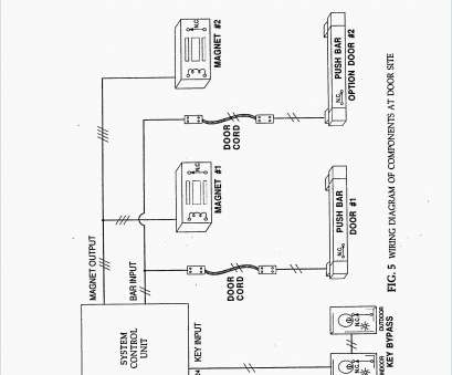 gfci outlet with switch wiring diagram Wiring Diagram, A Switch Controlled Gfci Receptacle, Wiring Diagrams, A Gfci Bo Switch Gfci Outlet With Switch Wiring Diagram Cleaver Wiring Diagram, A Switch Controlled Gfci Receptacle, Wiring Diagrams, A Gfci Bo Switch Ideas
