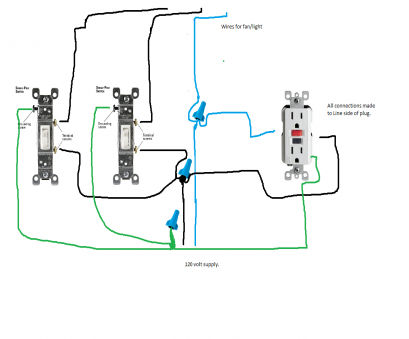 gfci split receptacle wiring diagram Gfci Outlet Wiring Diagram Facybulka Me Inside, wellread.me Gfci Split Receptacle Wiring Diagram Practical Gfci Outlet Wiring Diagram Facybulka Me Inside, Wellread.Me Galleries