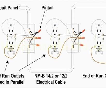 gfci to gfci wiring diagram gfci receptacle wiring diagram gooddy, for alluring outlet best rh releaseganji, GFCI Wiring Diagram, Dummies Wiring a GFCI Breaker Gfci To Gfci Wiring Diagram Simple Gfci Receptacle Wiring Diagram Gooddy, For Alluring Outlet Best Rh Releaseganji, GFCI Wiring Diagram, Dummies Wiring A GFCI Breaker Ideas