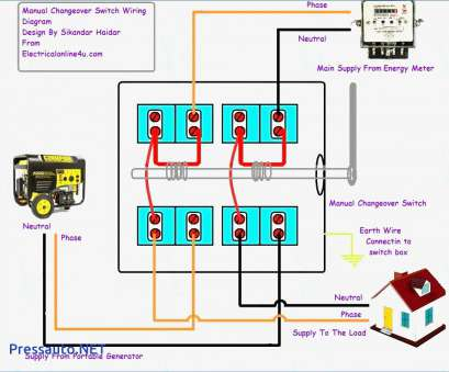 gfci to gfci wiring diagram Kitchen Gfci Wiring Diagram Throughout Diagrams, deltagenerali.me Gfci To Gfci Wiring Diagram Simple Kitchen Gfci Wiring Diagram Throughout Diagrams, Deltagenerali.Me Galleries