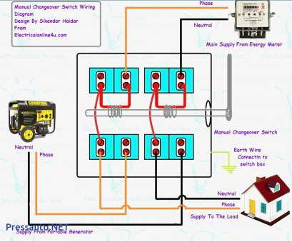 gfci with switch wiring diagram New Gfci Wiring Diagram With, Outlet, kuwaitigenius.me Gfci With Switch Wiring Diagram Professional New Gfci Wiring Diagram With, Outlet, Kuwaitigenius.Me Images