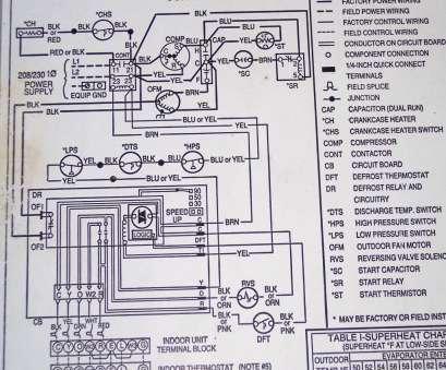 global components thermostat wiring diagram rheem ac wiring schematics  diagrams throughout package unit diagram thermostat wiring