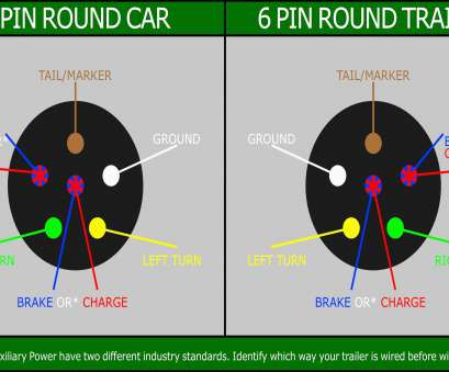 gm trailer brake wiring diagram Trailer Socket Wiring Diagram South Africa Solutions In 7, Wire Gm Trailer Brake Wiring Diagram Fantastic Trailer Socket Wiring Diagram South Africa Solutions In 7, Wire Images