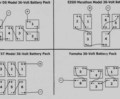 Ezgo Battery Wiring Diagram Ez Go Golf Cart 36v