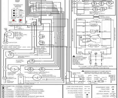 goodman ac thermostat wiring diagram galericanna, wp content uploads 2018 07 goodman rh galericanna, Goodman, Wiring Diagram Goodman AC Unit Wiring Diagram Goodman Ac Thermostat Wiring Diagram Simple Galericanna, Wp Content Uploads 2018 07 Goodman Rh Galericanna, Goodman, Wiring Diagram Goodman AC Unit Wiring Diagram Ideas