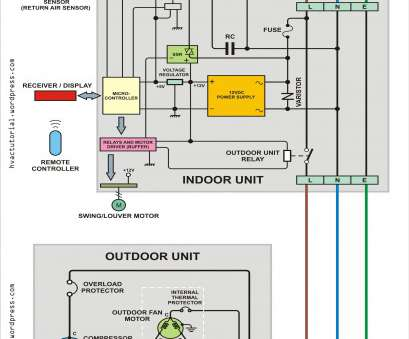 goodman ac thermostat wiring diagram practical wiring diagram, hvac unit  valid ductable ac wiring diagram