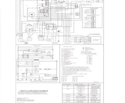 goodman package unit thermostat wiring diagram Gas Furnace Thermostat Wiring Diagram Beautiful Goodman Picturesque Goodman Package Unit Thermostat Wiring Diagram Nice Gas Furnace Thermostat Wiring Diagram Beautiful Goodman Picturesque Pictures