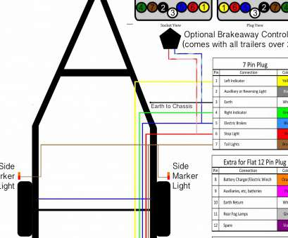 gooseneck trailer brake wiring diagram Cargo Trailer Wiring Diagram On Free Sample Electric Brakes, Travel To Gooseneck Random 2 For Gooseneck Trailer Brake Wiring Diagram Brilliant Cargo Trailer Wiring Diagram On Free Sample Electric Brakes, Travel To Gooseneck Random 2 For Images