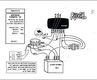 hampton bay ceiling fan pull switch wiring diagram 3 Speed Ceiling, Pull Chain Switch Wiring Diagram Simple Hampton, 3 Speed Ceiling Fan 19 Fantastic Hampton, Ceiling, Pull Switch Wiring Diagram Photos