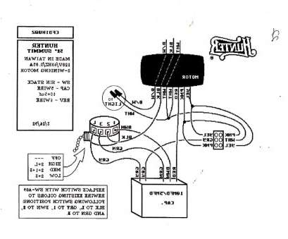 hampton bay ceiling fan switch wiring diagram Hampton, Ceiling, Switch Wiring Diagram Reference, 3 Speed, Of A Three Hampton, Ceiling, Switch Wiring Diagram Perfect Hampton, Ceiling, Switch Wiring Diagram Reference, 3 Speed, Of A Three Ideas
