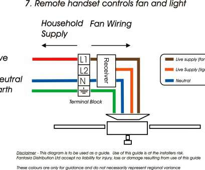 hampton bay ceiling fan wiring diagram with remote Hampton, Ceiling, Switch Wiring Diagram Fresh Hampton, Ceiling, Switch Wiring Diagram Best Wiring Diagram 8 Creative Hampton, Ceiling, Wiring Diagram With Remote Galleries