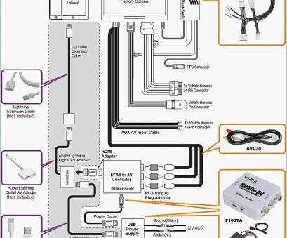 Harbor Freight Security Camera Wiring Diagram Simple
