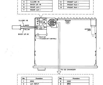 12 Simple Harley Davidson Radio Wiring Diagram Photos - Tone ... on