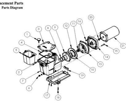 Hayward Super Pump, Hp Wiring Diagram Brilliant Hayward SP2610X15 Super Pump, HP Pool Pump Ideas