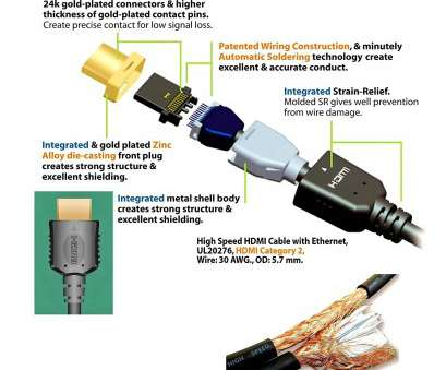 hdmi cable with ethernet wiring diagram Amazon Amber 4k Ultra Hd Premium High Speed Hdmi Cable with Of Ethernet Wiring Diagram Wiki Hdmi Cable With Ethernet Wiring Diagram New Amazon Amber 4K Ultra Hd Premium High Speed Hdmi Cable With Of Ethernet Wiring Diagram Wiki Galleries