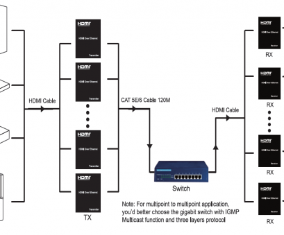 Hdmi Over Ethernet Wiring Diagram Perfect WolfPack HDMI Over Ethernet System With IR Control -, Design It Galleries