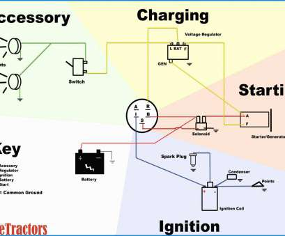 hitachi starter wiring diagram www.nhms.us/wp-content/uploads/2018/10/delco-remy Hitachi Starter Wiring Diagram Fantastic Www.Nhms.Us/Wp-Content/Uploads/2018/10/Delco-Remy Pictures