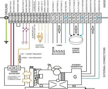 home electrical board wiring Diagram Electrical Panel Board Wiring, Excelent Home Generator At On Home Electrical Board Wiring Popular Diagram Electrical Panel Board Wiring, Excelent Home Generator At On Solutions