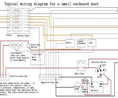 home electrical circuit not working Basic Boat Wiring Diagram, Simple Home Electrical, wellread.me Home Electrical Circuit, Working Popular Basic Boat Wiring Diagram, Simple Home Electrical, Wellread.Me Ideas